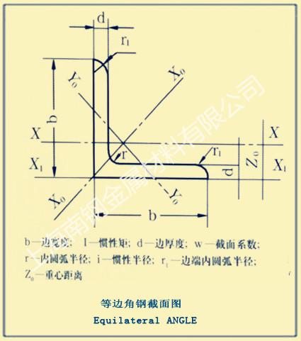 角钢可按结构的不同需要组成各种不同的受力构件,也可作构件之间的